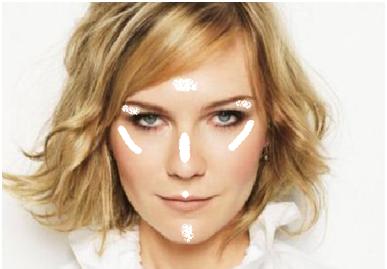 Cómo maquillarme, el uso del iluminador