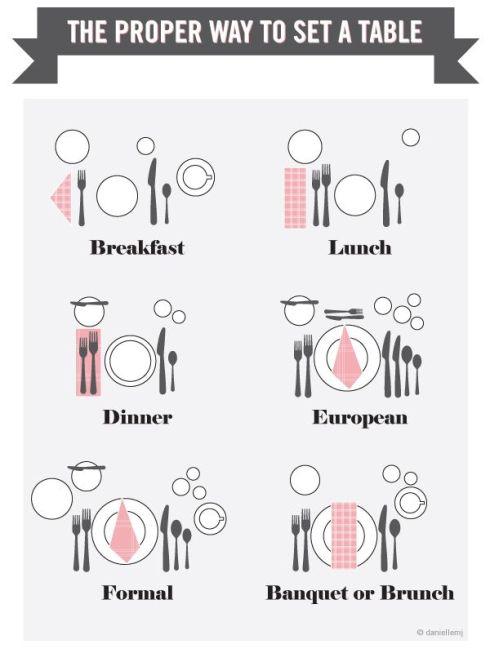 protocolo de una mesa