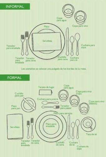 protocolo para poner la mesa formal o informal